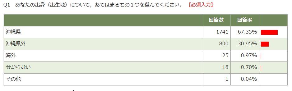 2017_前期_上級生_Q1