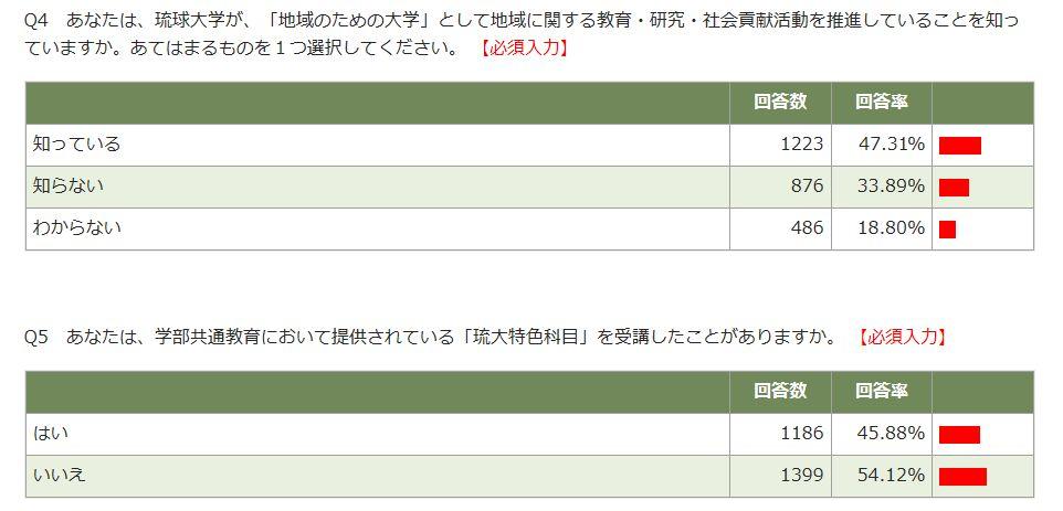 2017_前期_上級生_Q4-5