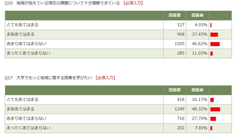 2017_前期_上級生_Q16-17