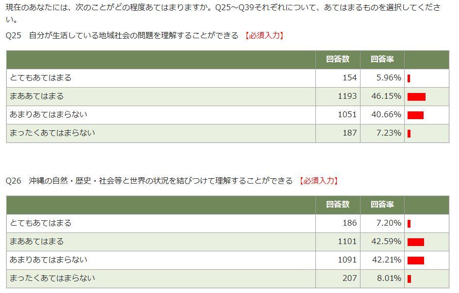 2017_前期_上級生_Q25-26