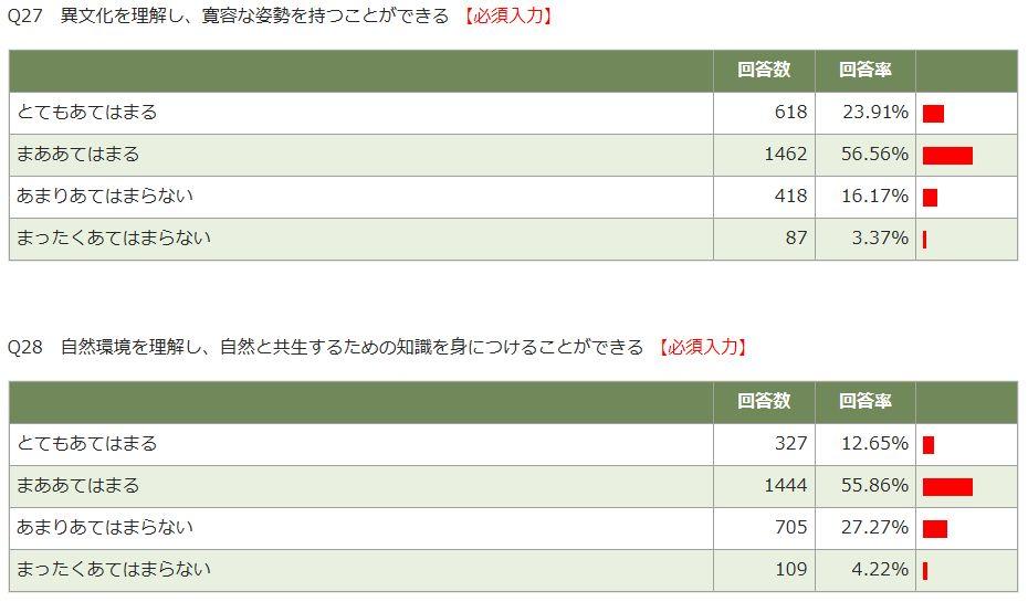 2017_前期_上級生_Q27-28