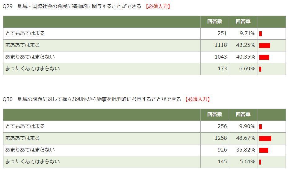 2017_前期_上級生_Q29-30