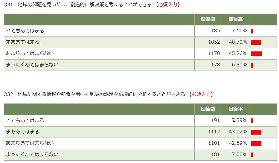 2017_前期_上級生_Q31-32