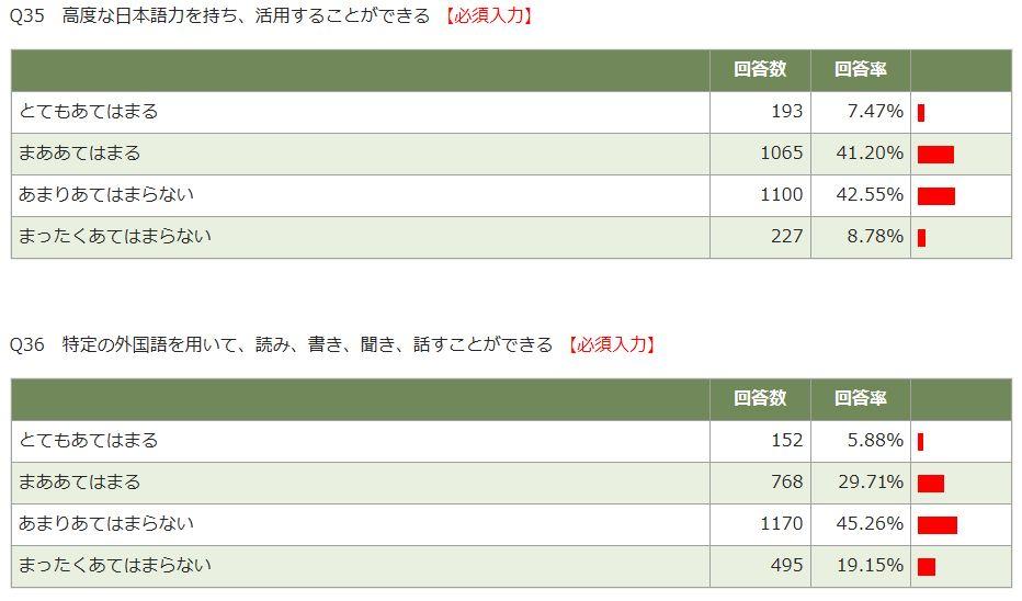 2017_前期_上級生_Q35-36