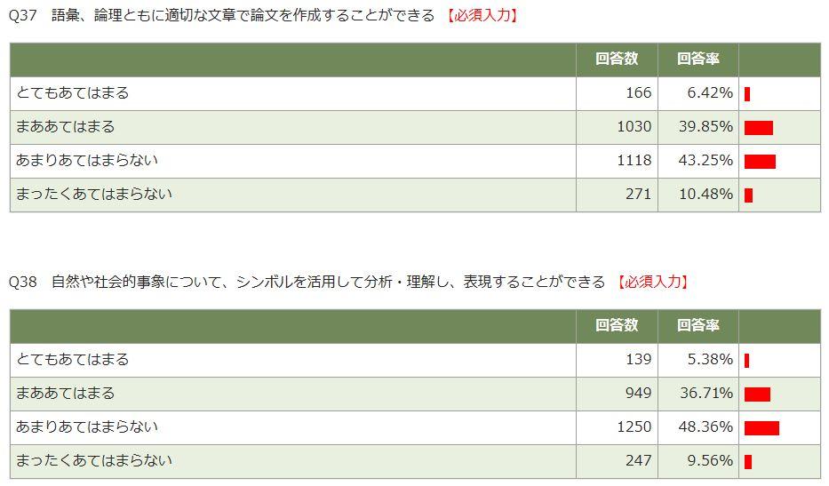 2017_前期_上級生_Q37-38