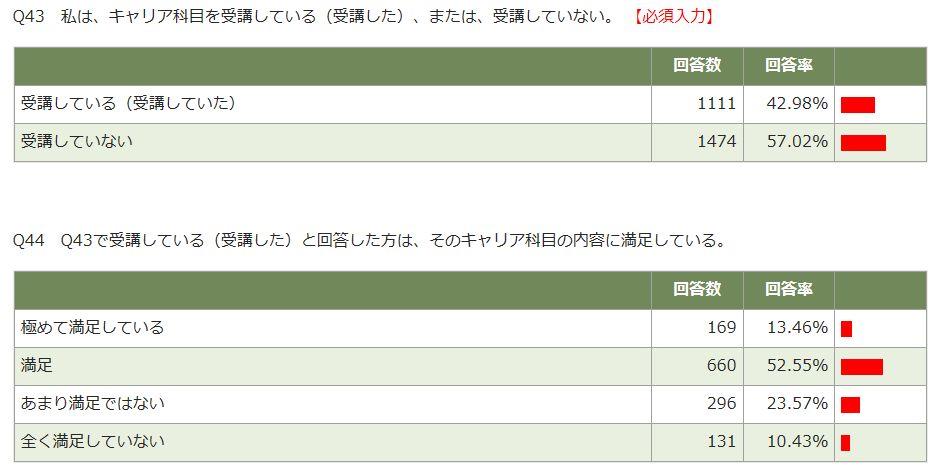 2017_前期_上級生_Q43-44