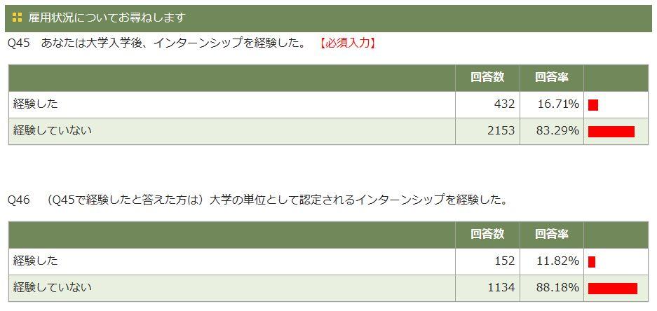 2017_前期_上級生_Q45-46