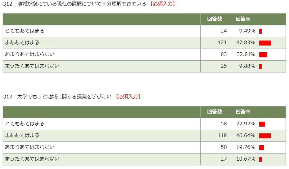 2017_前期_大学院生_Q12-13